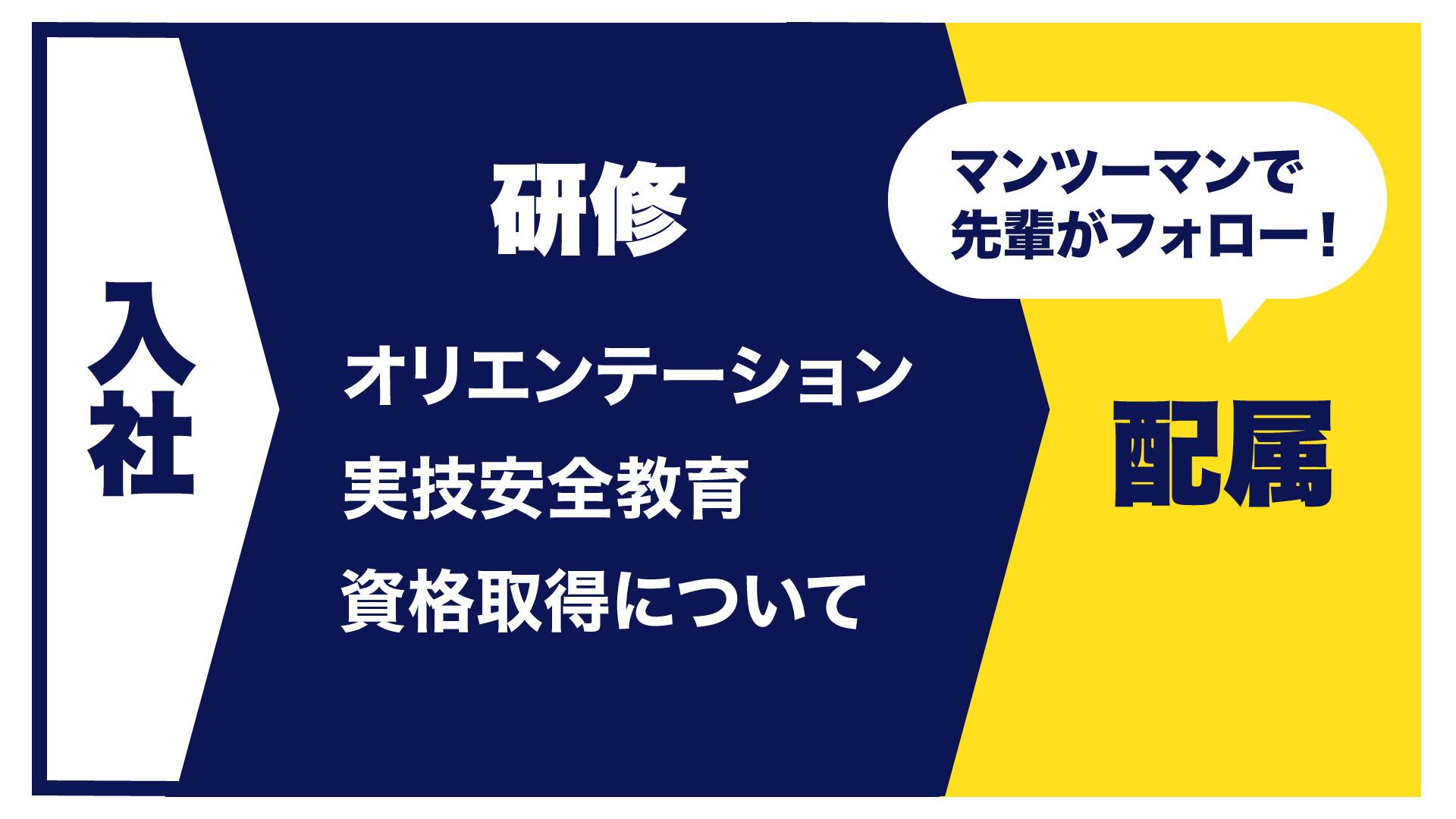 コマツ大阪の安心安全に働ける制度